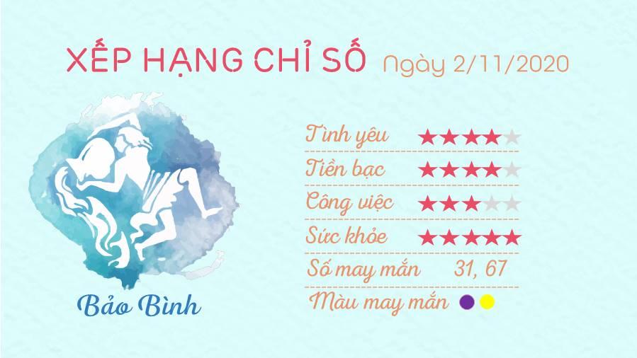 Tu vi 12 cung hoang dao ngay 02112020 - Bao Binh