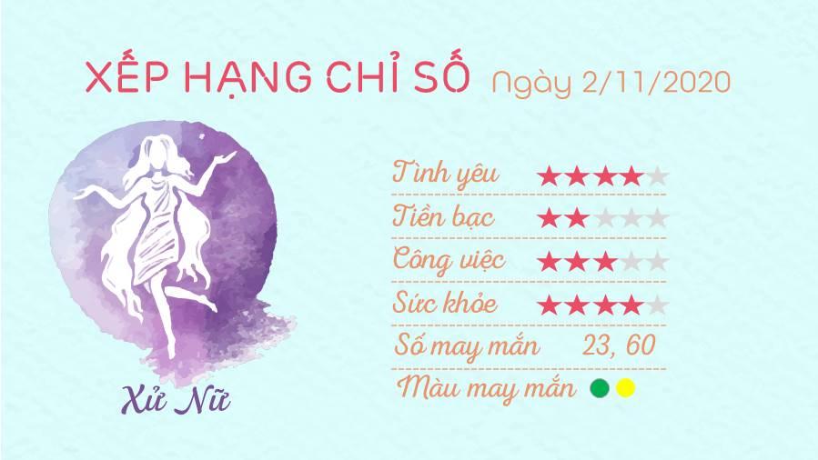 Tu vi 12 cung hoang dao ngay 02112020 - Xu Nu