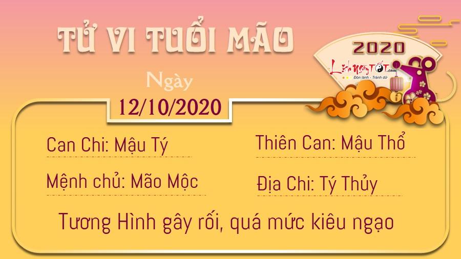 Tu vi hang ngay 12102020 - Mao