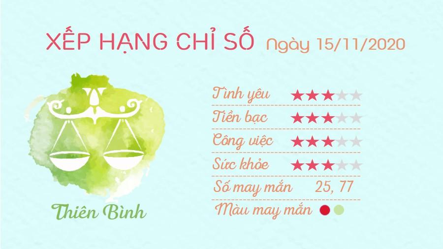 7 Tu vi hang ngay - Tu vi ngay 15112020 Thien Binh