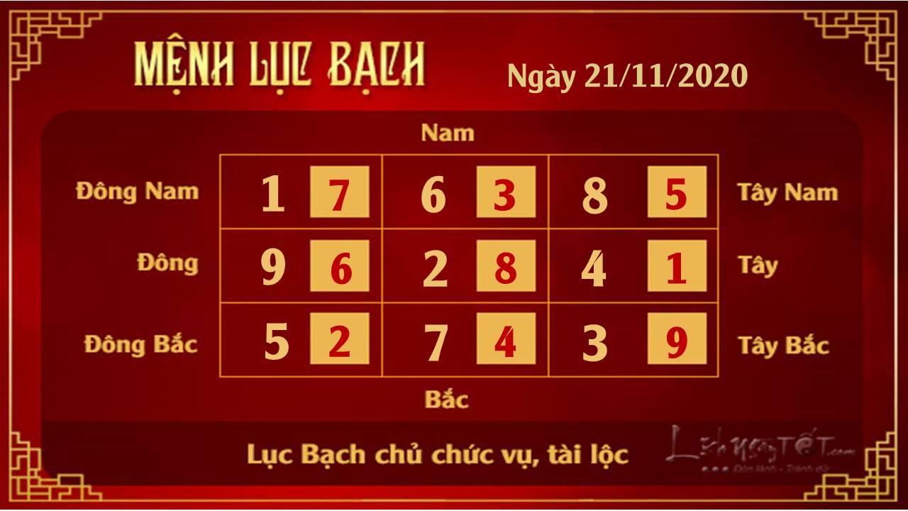 Xem phong thuy hang ngay 21112020 - Luc Bach