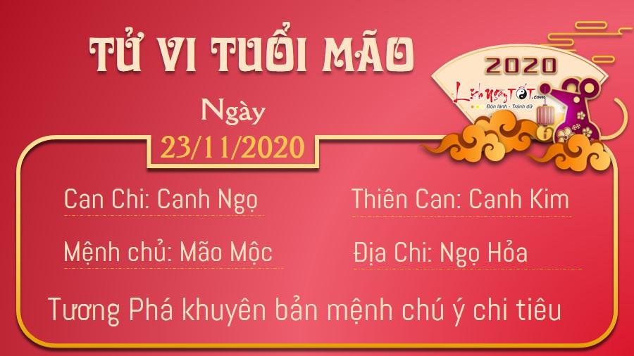 Tu vi hang ngay 23112020 - Mao