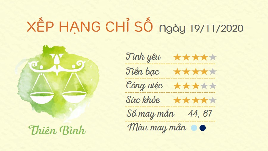 Tu vi 12 cung hoang dao - Tu vi ngay 19112020 - Thien Binh