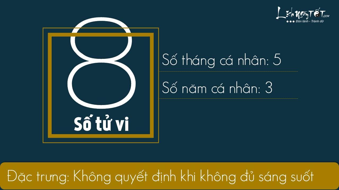 Than so hoc thang 112020 - So tu vi 8