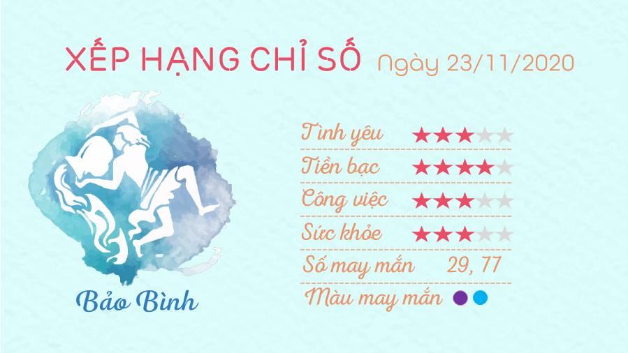Tu vi hang ngay 12 cung hoang dao ngay 23112020 - Bao Binh