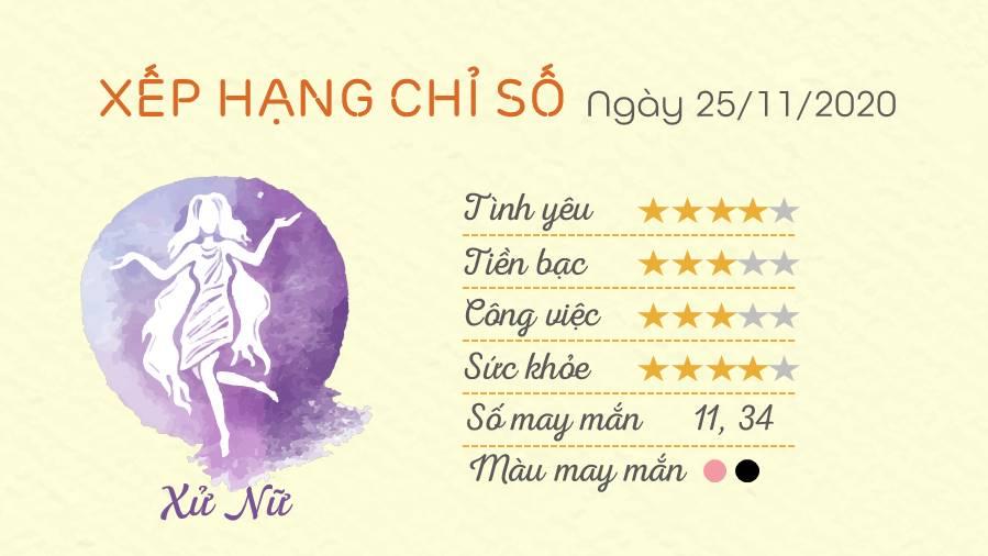 tu vi 12 cung hoang dao ngay 25112020 - Xu Nu