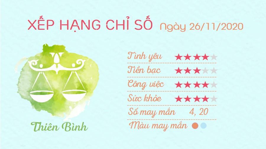 Tu vi 12 cung hoang dao - Tu vi ngay 26112020 - Thien Binh