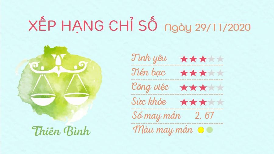 7 Tu vi hang ngay - Tu vi ngay 29112020 Thien Binh
