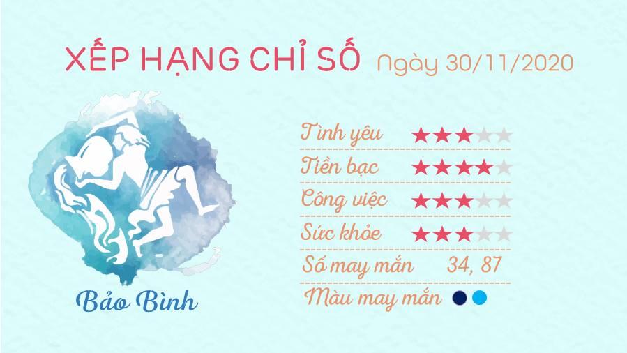 Tu vi 12 cung hoang dao ngay 30112020 - Bao Binh