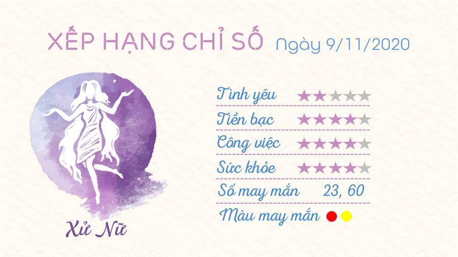 Tu vi 12 cung hoang dao ngay 09112020 - Xu Nu