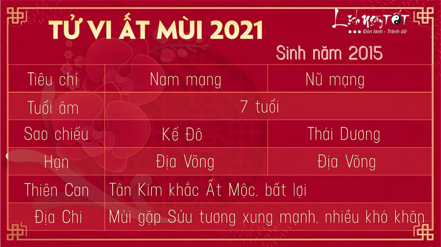 Tu vi tuoi At Mui 2015 nam 2021