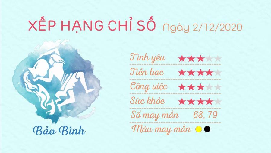 Tu vi 12 cung hoang dao ngay 02122020 - Bao Binh