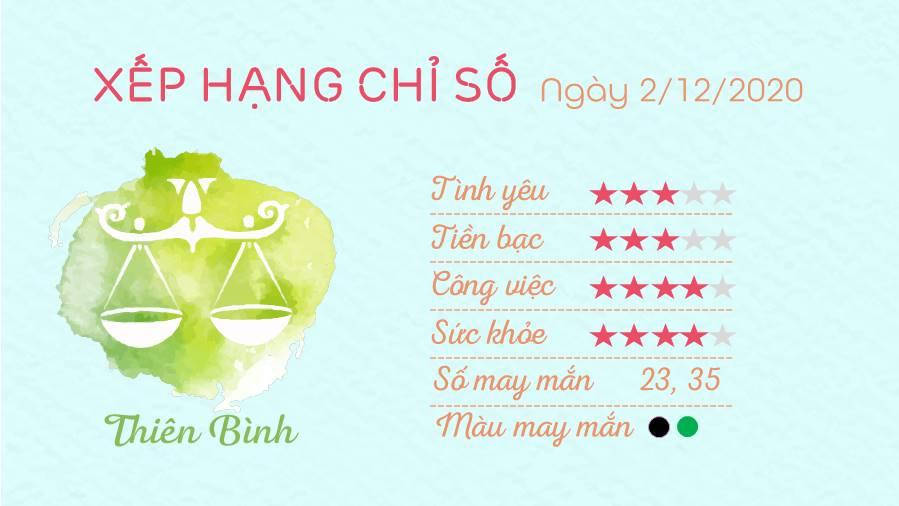 Tu vi 12 cung hoang dao ngay 02122020 - Thien Binh
