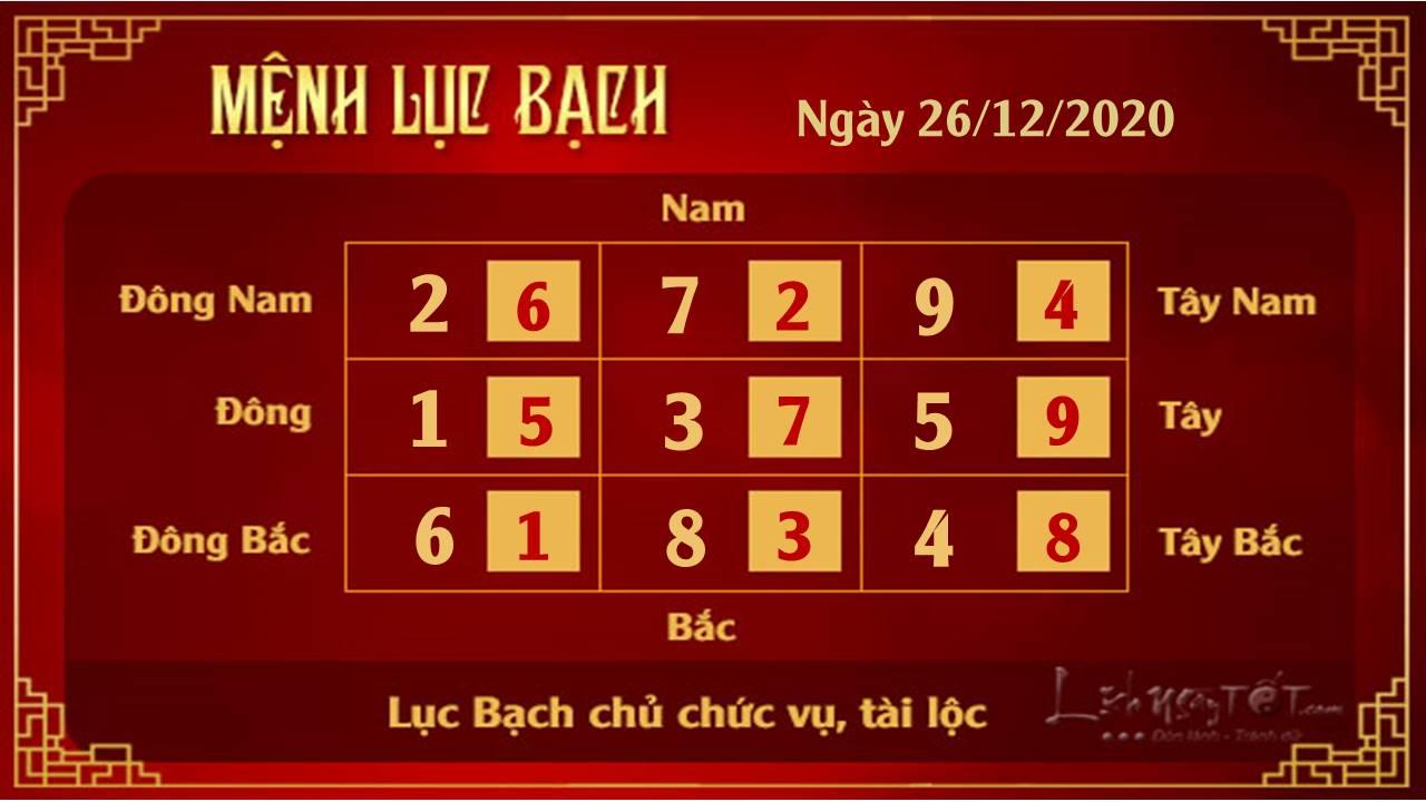 Xem phong thuy ngay 26122020 - Luc Bach