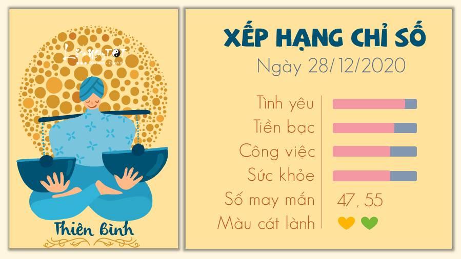 Tu vi 12 cung hoang dao ngay 28122020 - Thien Binh