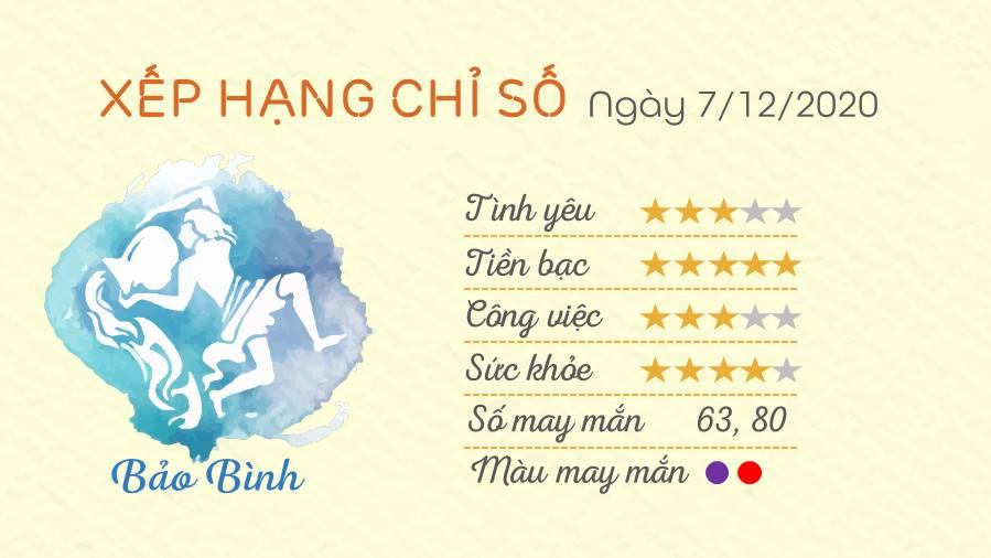 Tu vi 12 cung hoang dao ngay 07122020 - Bao Binh