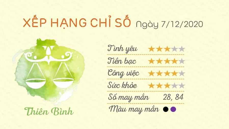 Tu vi 12 cung hoang dao ngay 07122020 - Thien Binh