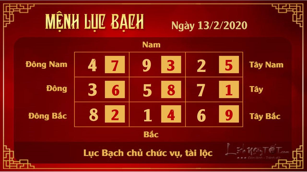 Xem phong thuy hang ngay - Xem phong thuy ngay 1322020 - Luc Bach