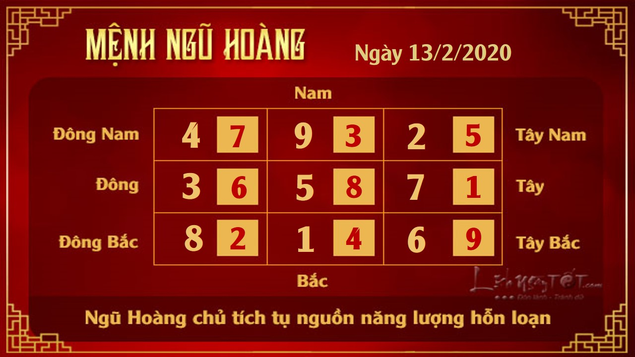Xem phong thuy hang ngay - Xem phong thuy ngay 1322020 - Ngu Hoang