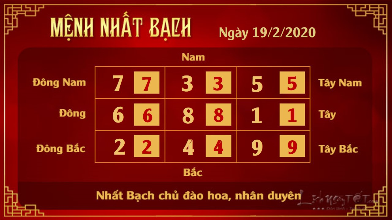 1 Xem phong thuy hang ngay - Xem phong thuy ngay 1922020 - Nhat Bach