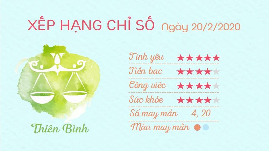 Tu vi 12 cung hoang dao - Tu vi ngay 2022020 - Thien Binh