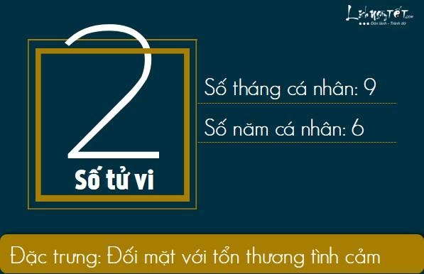 2 Xem boi ngay sinh - Thang 32020 - So tu vi 2