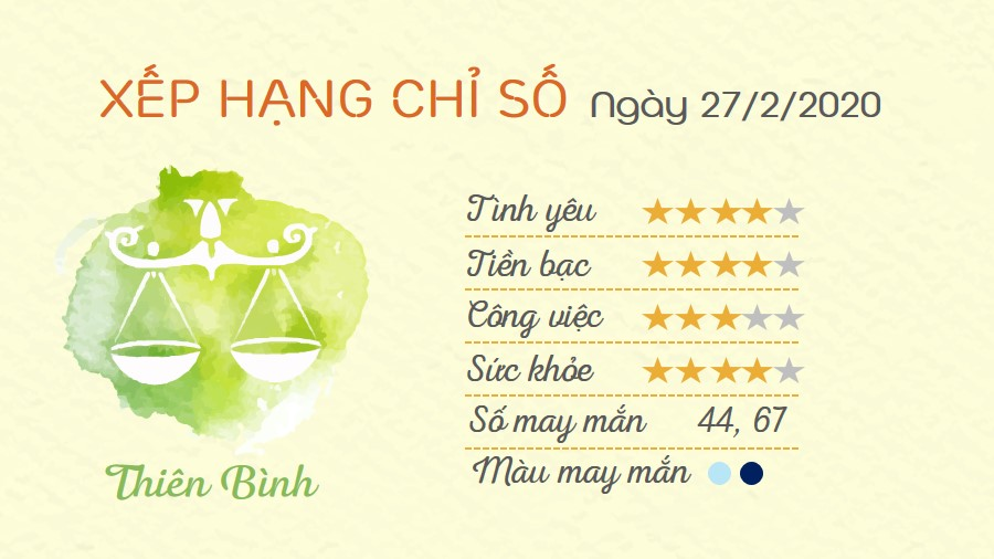 Tu vi 12 cung hoang dao - Tu vi ngay 2722020 - Thien Binh