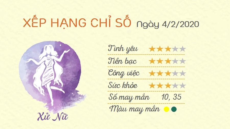 6 Tu vi hang ngay cua 12 cung hoang dao - Tu vi ngay 422020 Xu Nu