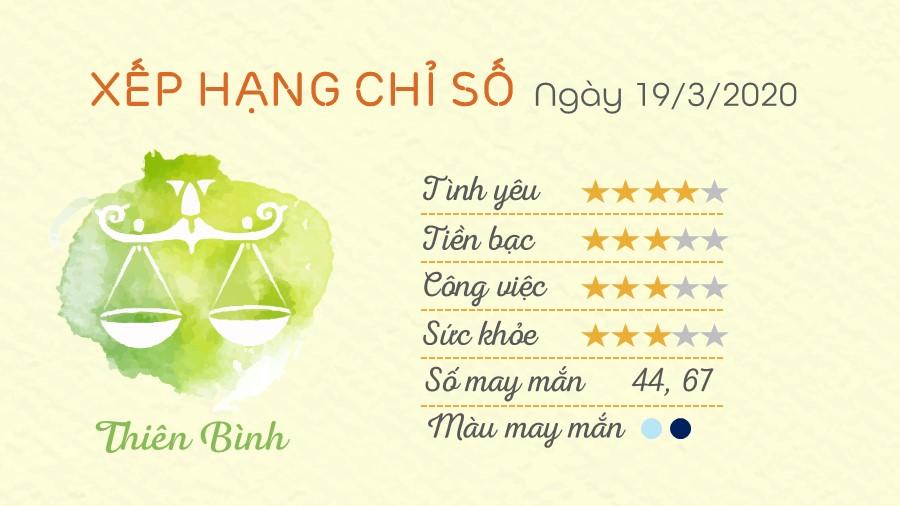 Tu vi 12 cung hoang dao - Tu vi ngay 1932020 - Thien Binh