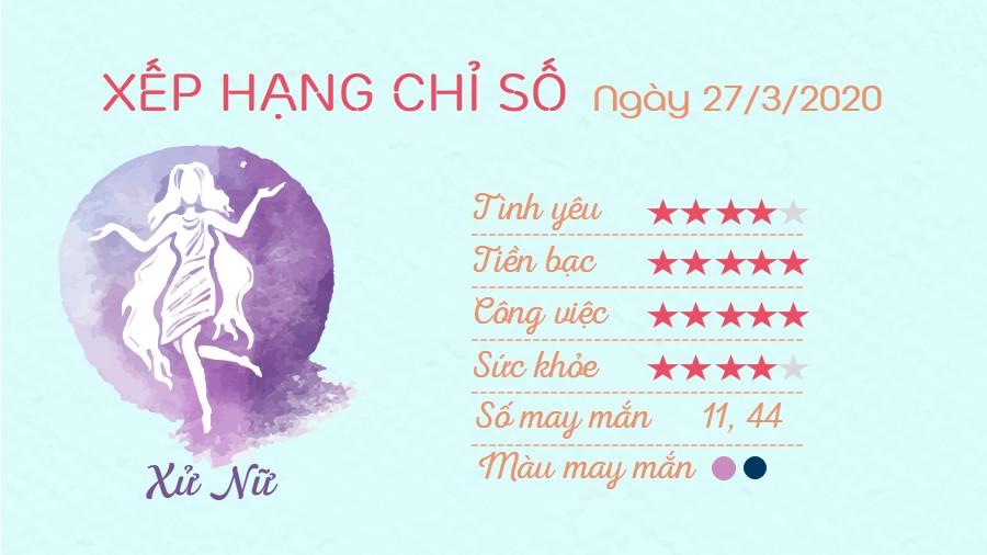 6 Tu vi hang ngay cua 12 cung hoang dao - Tu vi ngay 2732020 Xu Nu