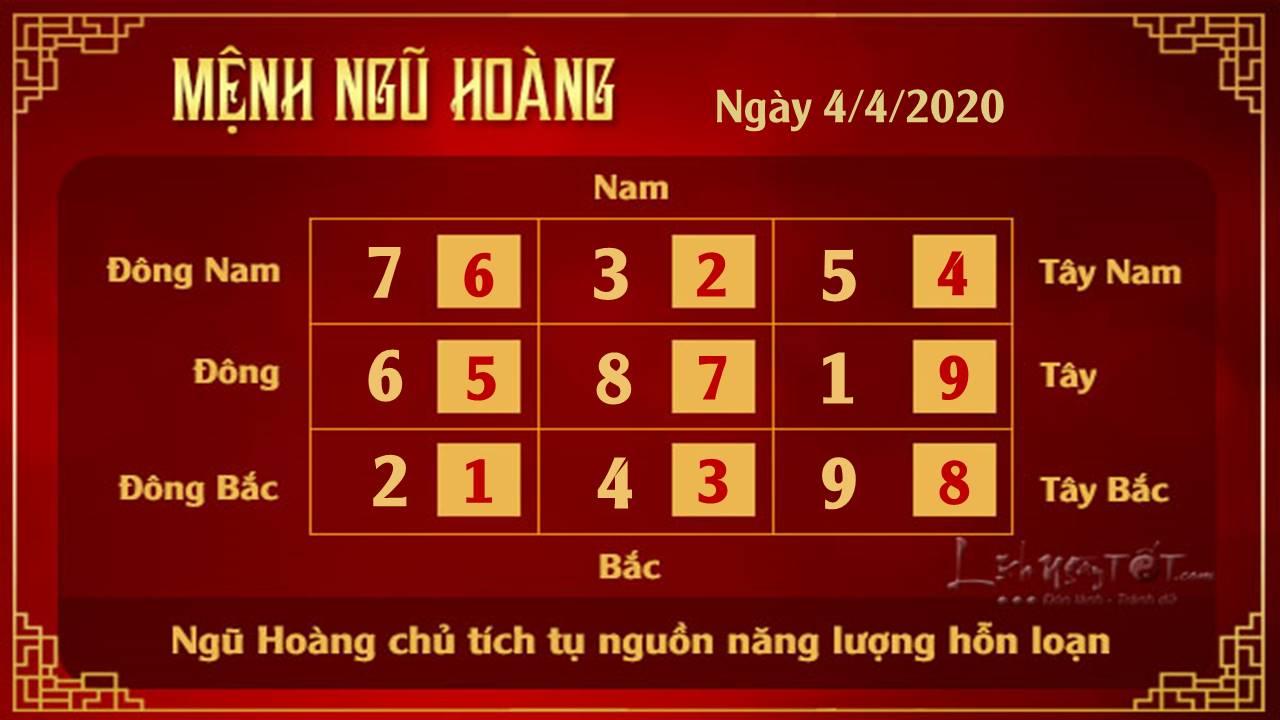 Xem phong thuy hang ngay - xem phong thuy ngay 04042020 - Ngu Hoang