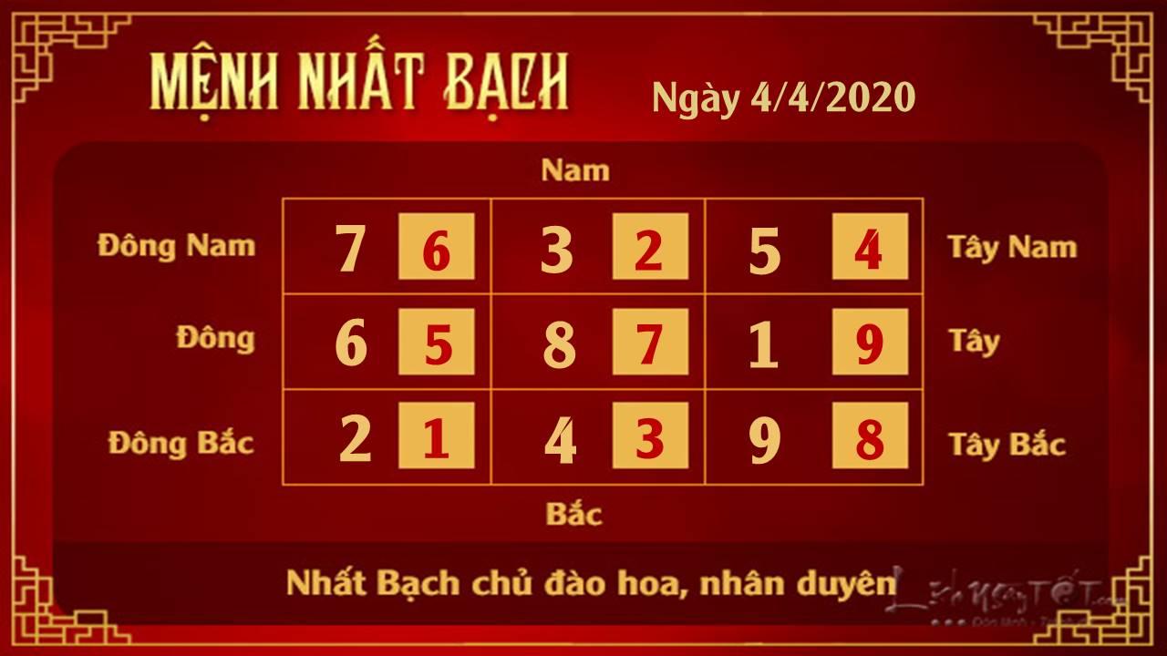 Xem phong thuy hang ngay - xem phong thuy ngay 04042020 - Nhat Bach
