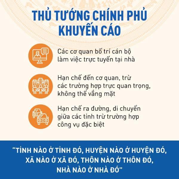 Thu tuong chinh phu khuyen cao