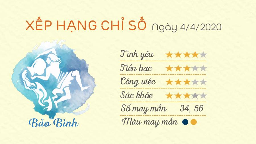 Tu vi 12 cung hoang dao - Tu vi ngay 04042020 - Bao Binh
