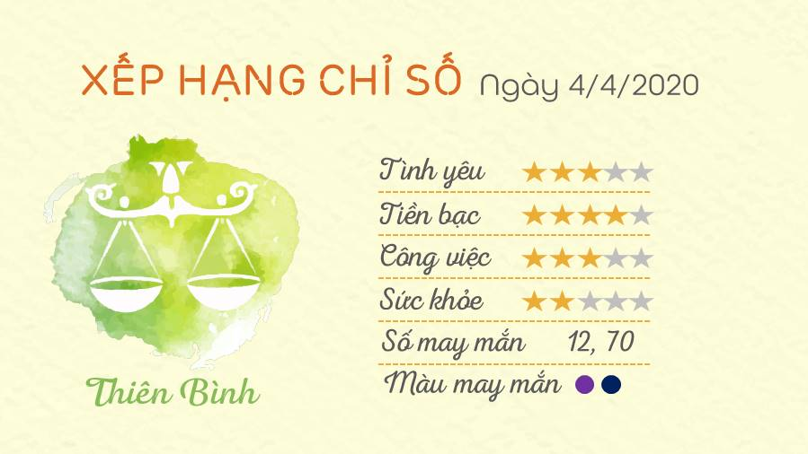 Tu vi 12 cung hoang dao - Tu vi ngay 04042020 - Thien Binh