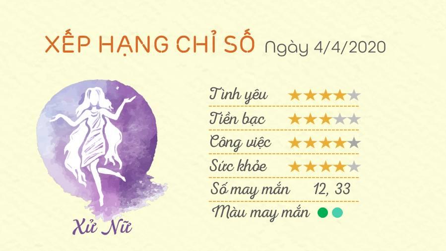 Tu vi 12 cung hoang dao - Tu vi ngay 04042020 - Xu Nu