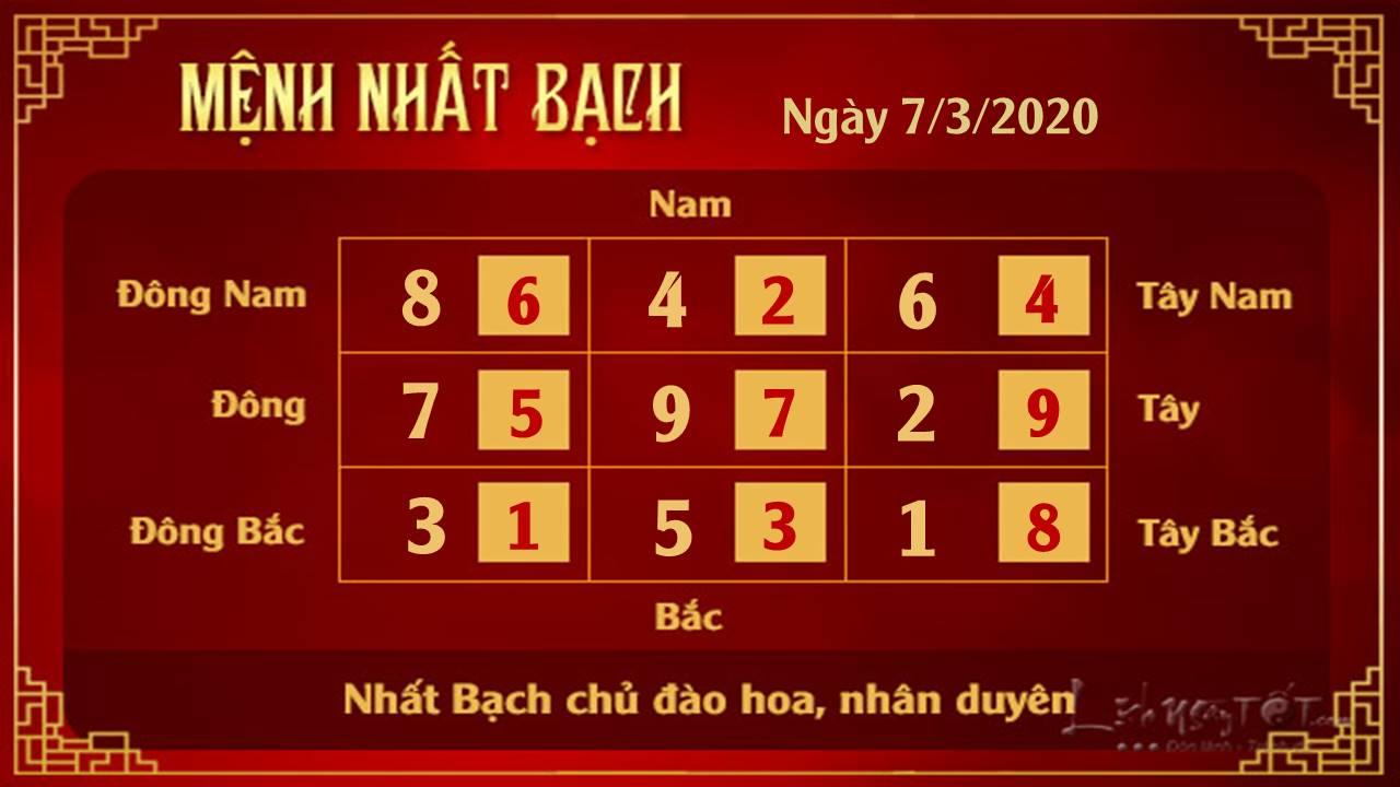Phong thuy hang ngay - Phong thuy ngay 07032020 - Nhat Bach