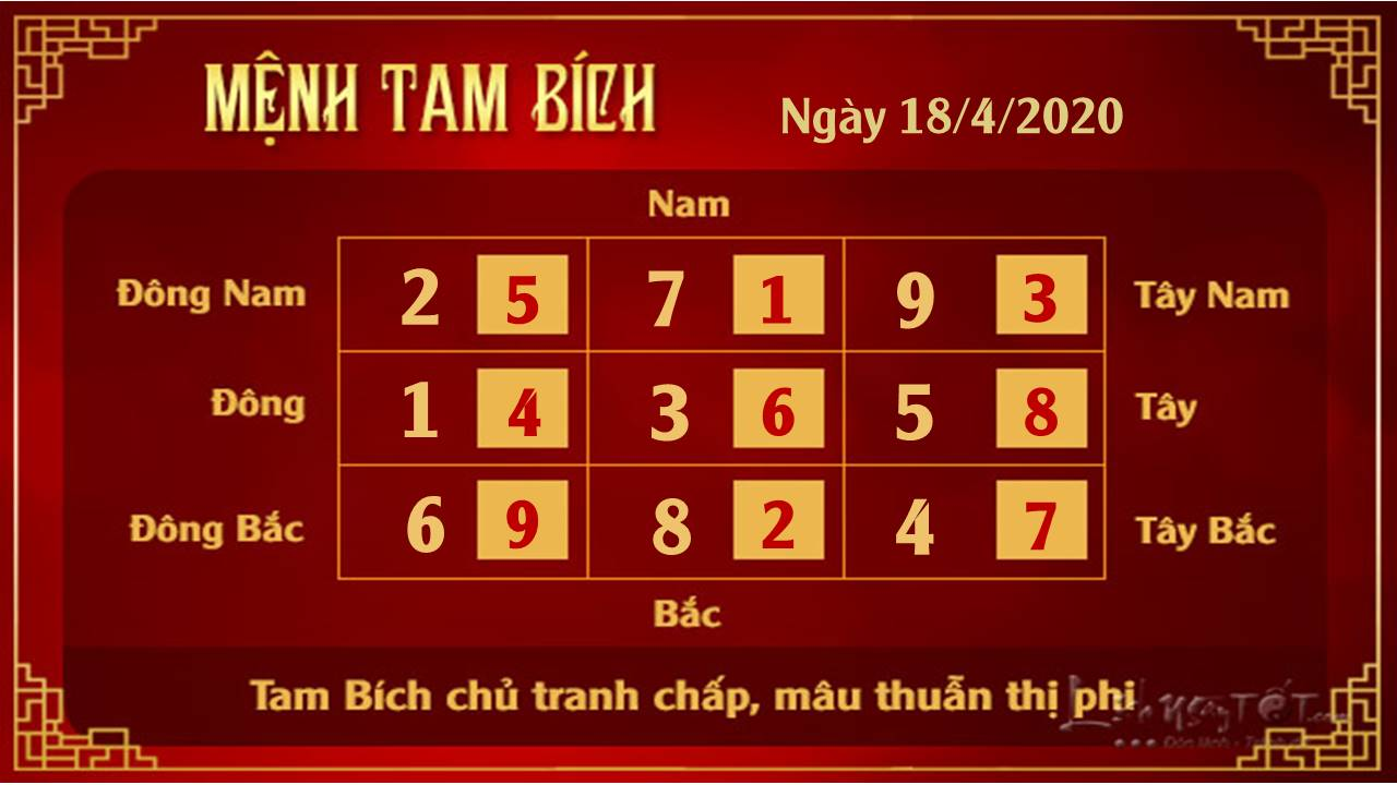 Xem phong thuy hang ngay - Xem phong thuy ngay 18042020 - Tam Bich