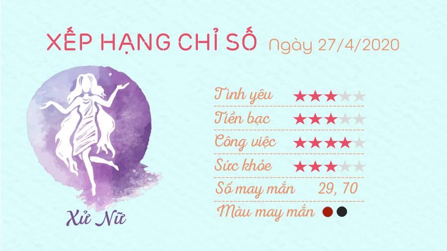 Tu vi 12 cung hoang dao - Tu vi ngay 27042020 - Xu Nu