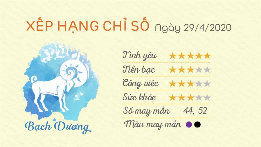Xem tu vi 12 cung hoang dao - Ngay 29042020- Bach Duong