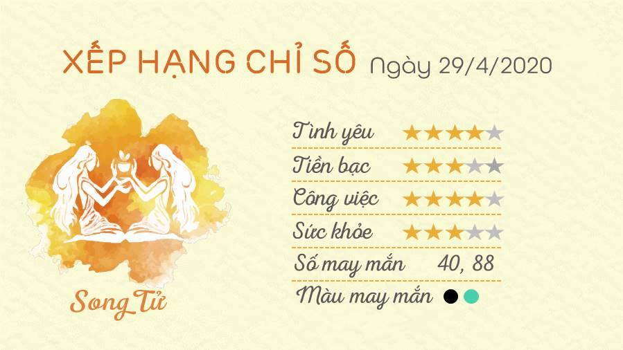 Xem tu vi 12 cung hoang dao - Ngay 29042020- Song Tu