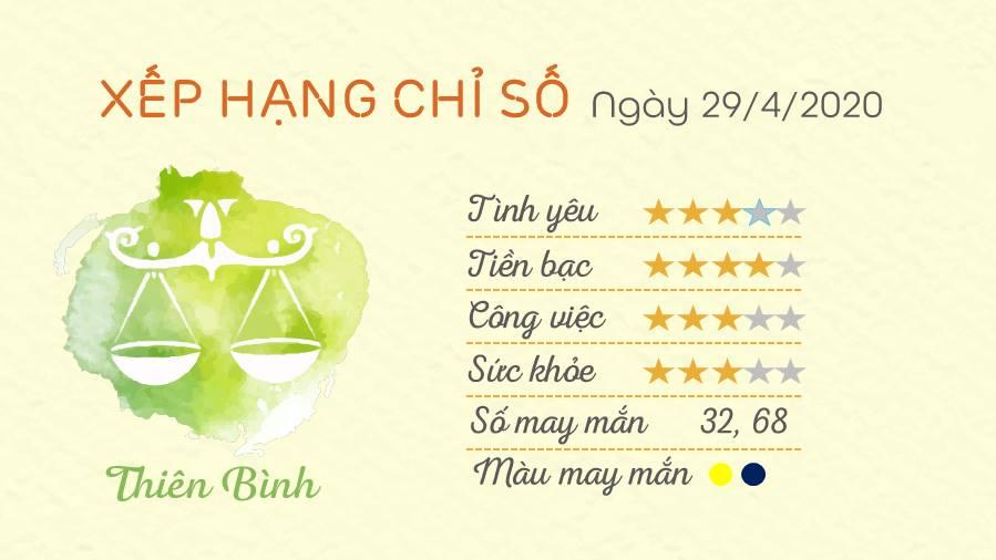 Xem tu vi 12 cung hoang dao - Ngay 29042020- Thien Binh