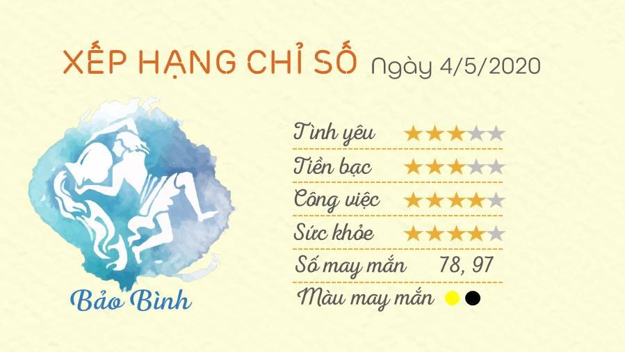 Tu vi 12 cung hoang dao - Tu vi ngay 04052020 - Bao Binh