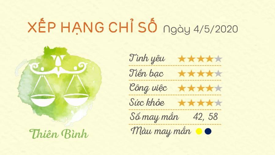 Tu vi 12 cung hoang dao - Tu vi ngay 04052020 - Thien Binh