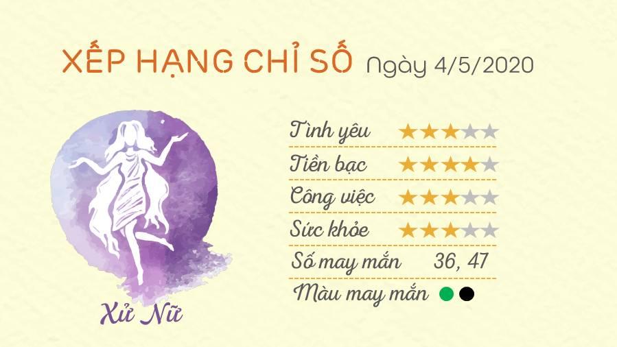 Tu vi 12 cung hoang dao - Tu vi ngay 04052020 - Xu Nu