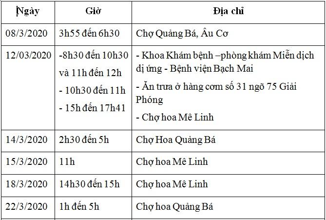 Thong bao khan so 12