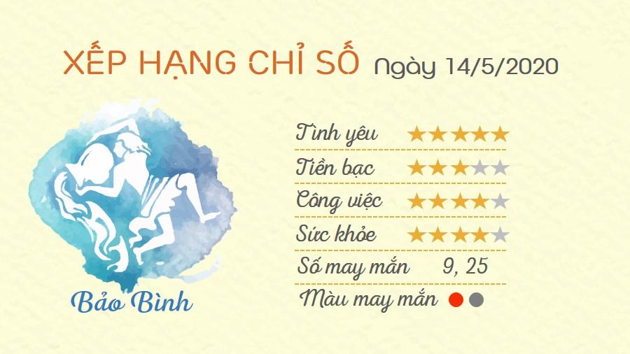 Tu vi 12 cung hoang dao - Tu vi ngay 1452020 - Bao Binh