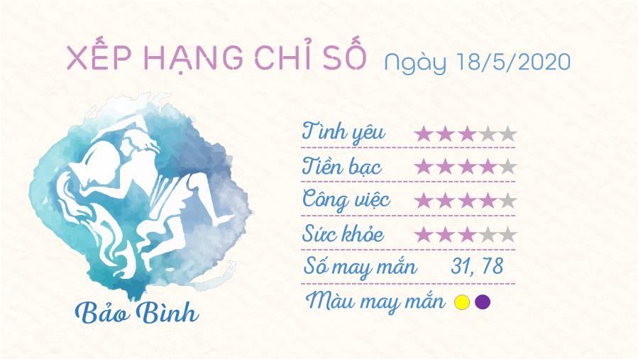 Tu vi 12 cung hoang dao - Tu vi ngay 18052020 - Bao Binh