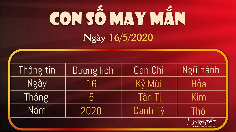 Con so may man hom nay 2052020
