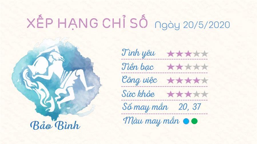 Tu vi 12 cung hoang dao - Tu vi ngay 20052020 - Bao Binh
